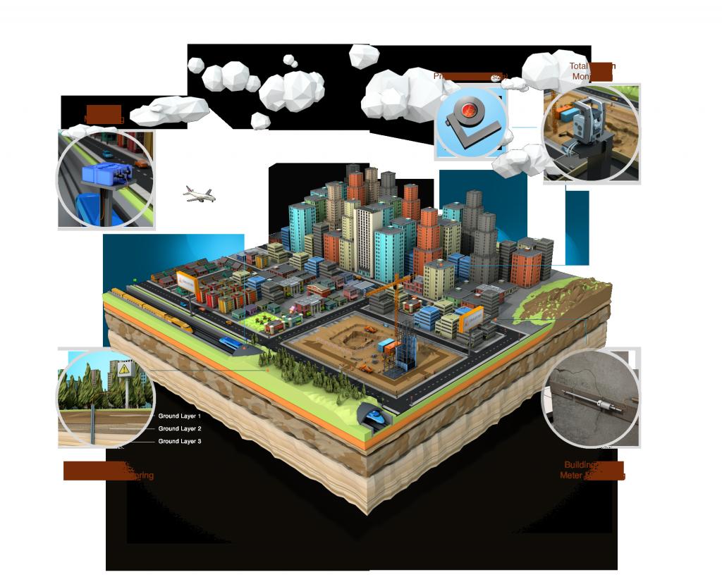 Instrumenter for overvåking deformasjon, setning, grunvann m.m. på byggeprosjekter