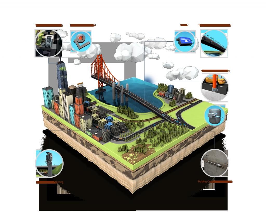 Instrumenter for strukturelle overvåkingssystemer