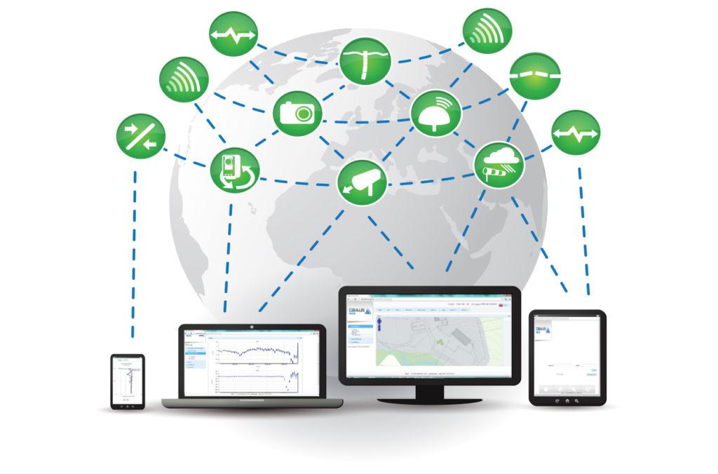 Cautus Web webløsning for dataforvaltning og varsling